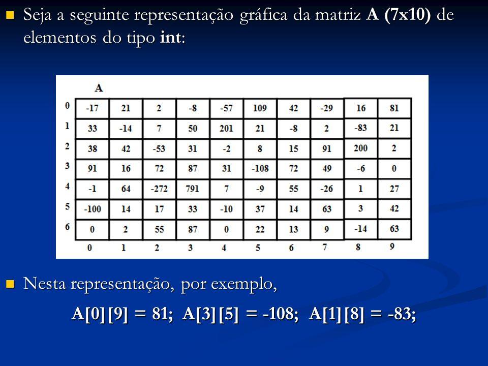 A[0][9] = 81; A[3][5] = -108; A[1][8] = -83;
